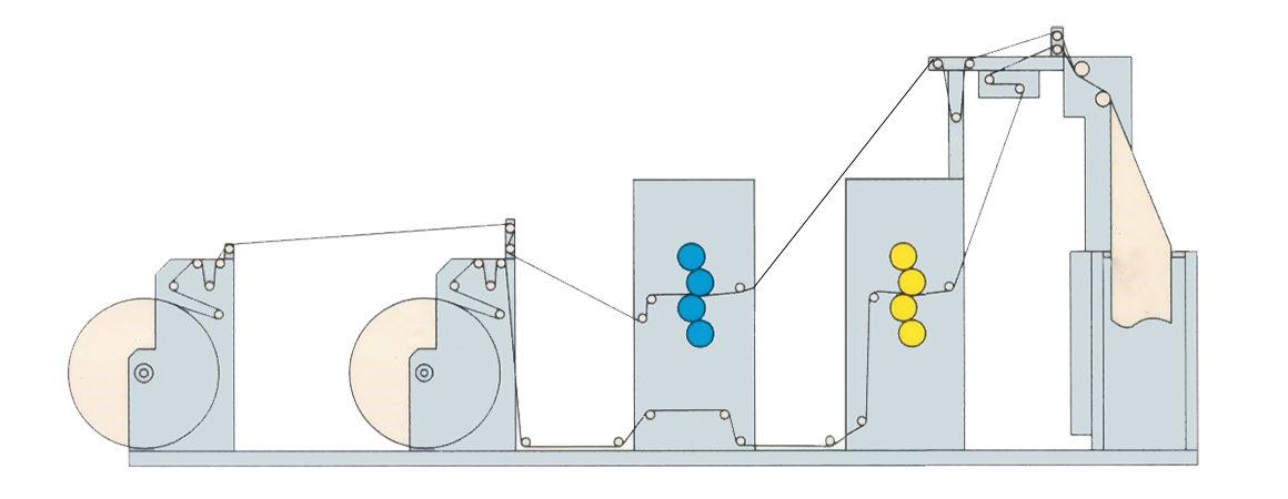 рулонная офсетная печатная машина Книга-84-221