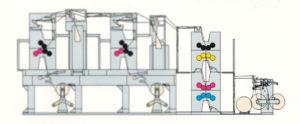 рулонная офсетная газетная машина 2ПОГ-84-121 (совместно с ПОГ-168)