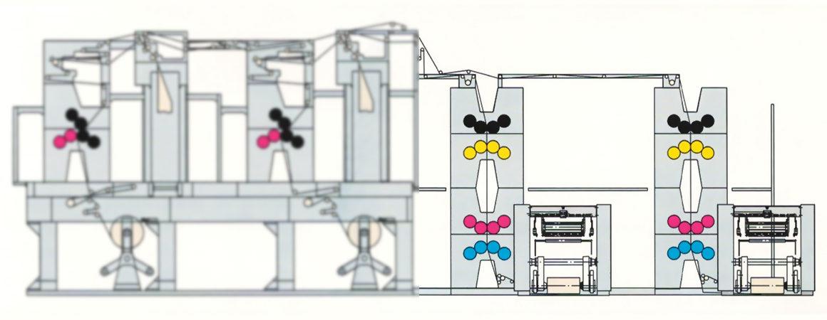 рулонная офсетная газетная машина 2ПОГ-84Б-241 (совместно с ПОГ-168)