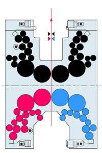 H-образная комбинация (или H-секция) красочностью 2+2