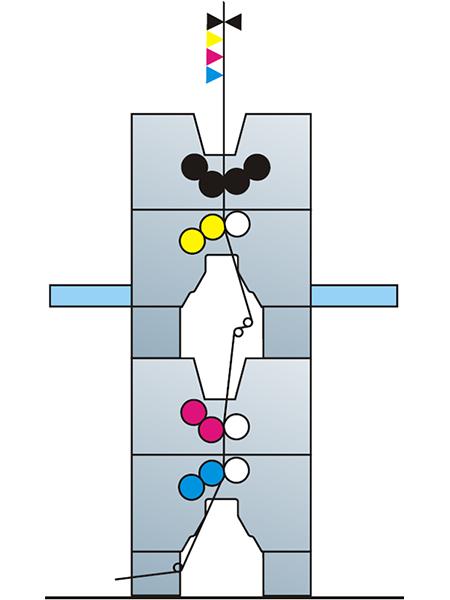 печатная башня 4+1 на примере Manugraph CityLine