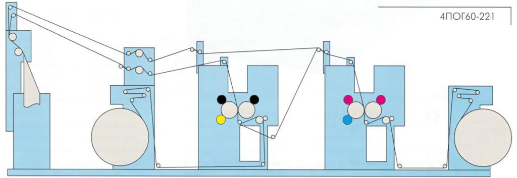 схема машины 4ПОГ60-221