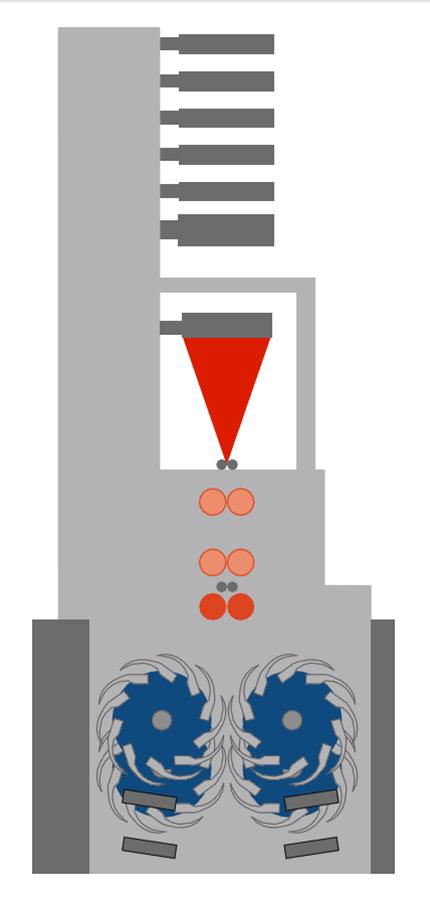 бесграфеечныйвороночный фальцаппарат PFF-3