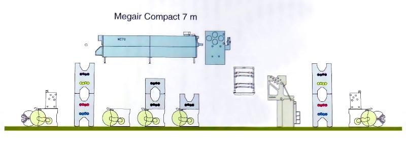 cold-set и heat-set пакеты в одной машине Goss Universal 45/50