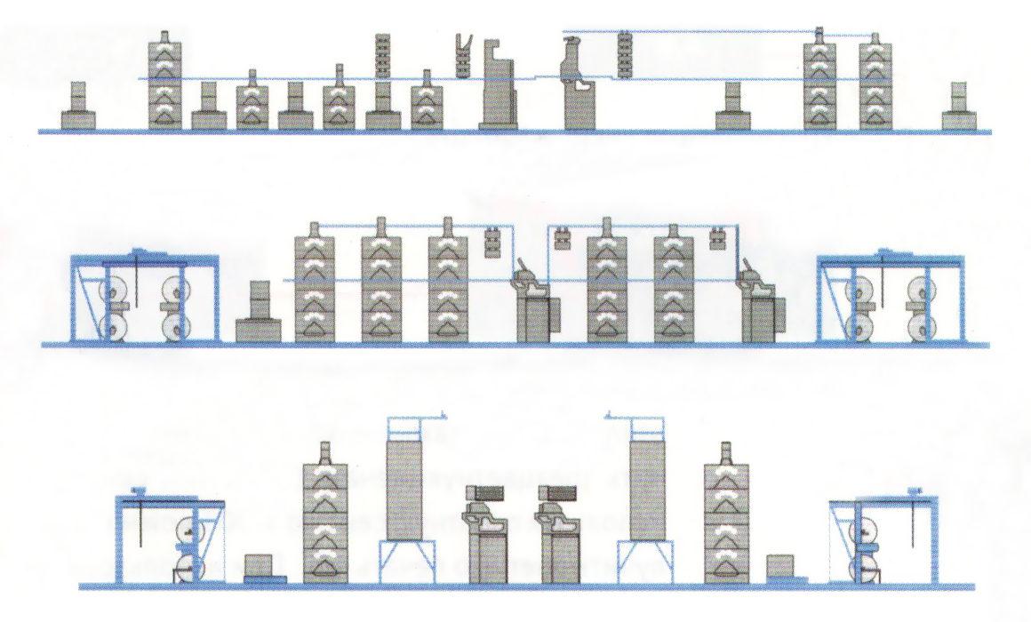 возможные конфигурации машин Heidelberg Harris Mercury (cold-set, heat-set)