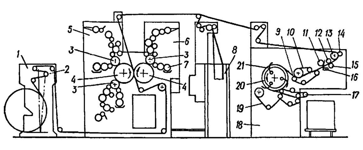 структурная схема машины ПОГ-60