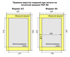 правила вёрстки на машинах ПОГ-66