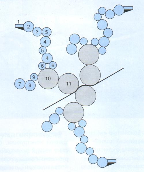 схема построения печатного аппарата ПОГ42