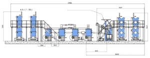 схема построения рулонной газетной машины на примере Solna D200/280/380