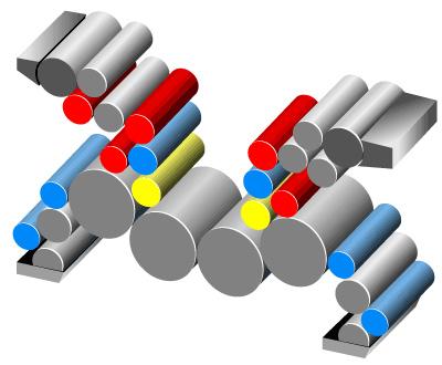 схема красочного аппарата в U-модуле