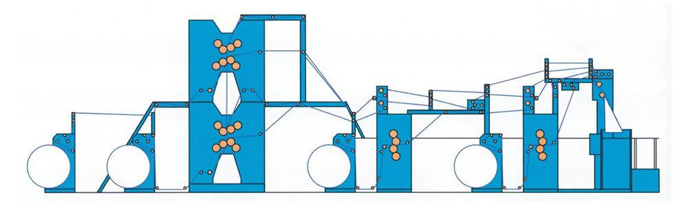 рулонная офсетная машина ПОГ2-84Б-441