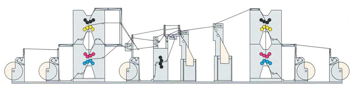 рулонная офсетная машина ПОГ2-84Б-552