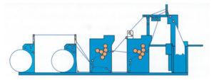 рулонная офсетная машина ПОГ2-84-221