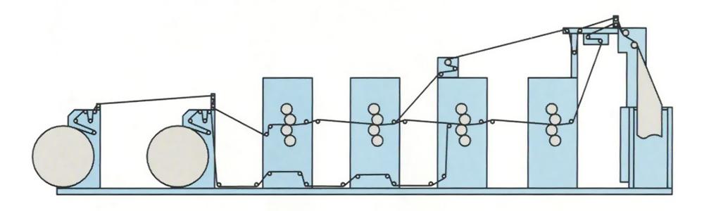 рулонная офсетная машина ПОГ2-84-241
