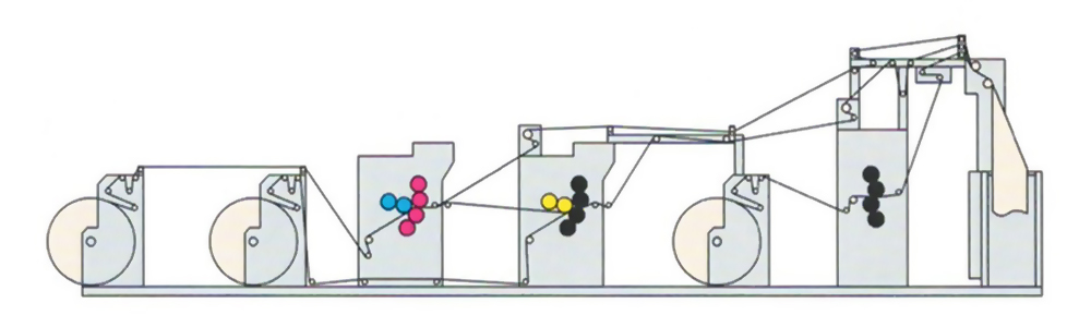 рулонная офсетная машина ПОГ2-84-331