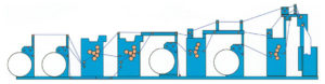 рулонная офсетная машина ПОГ2-84-441