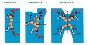 схема красочных и увлажняющих аппаратов ПОГ2-84 (Волга)