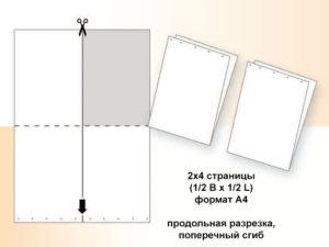 2x4 страниц формата А4 (Heidelberg WEB-8)