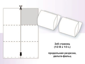 2x6 страниц с разрезкой дельта-фальц (Heidelberg WEB-8)