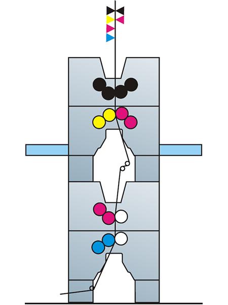 печатная башня 4+2 на примере Manugraph CityLine Express