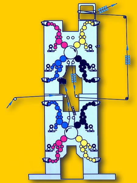 печатная башня 4C+4C (Fast 360)
