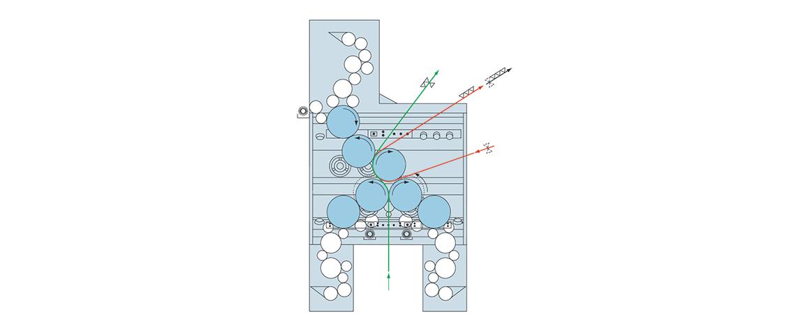 планетарное построение трех печатных аппаратов Goss