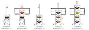комбинации из U-модулей и их красочность