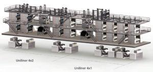 комбинация секций Uniliner 4x2 и Uniliner 4x1 в одной машине