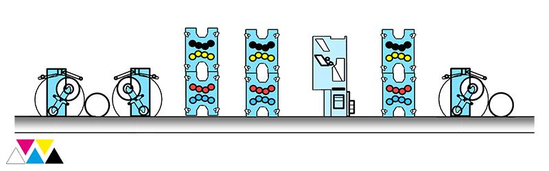 схема машины Goss Universal 75 (2007 год)