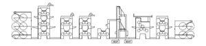 типовая схема построения газетной машины Goss Urbanite