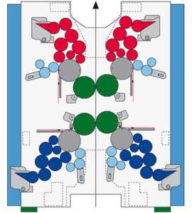 печатная секция H-типа для KBA Commander CT