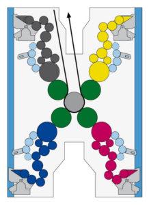 9-цилиндровая сателлитная башня планетарного построения KBA Commander 6/2