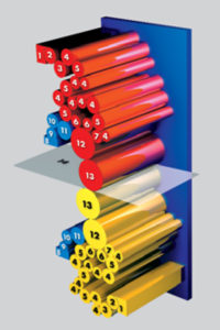 схема красочного аппарата KBA Compacta 408