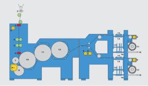 автоматически переключаемый грейферный фальцаппарат KBA P5
