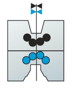 печатная секция H-типа (2+2)