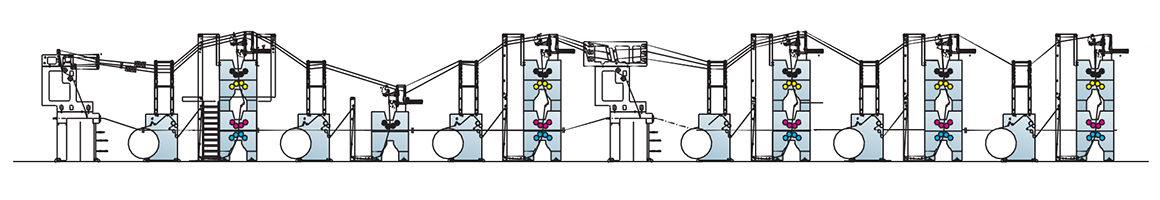 вариант построения рулонной машины Manugraph Cityline Express