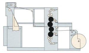рулонная офсетная машина Premium-84-111