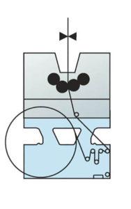 схема проводки полотна в U-модуле
