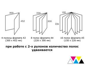 страничность продукции машины Zirkon Forta 660